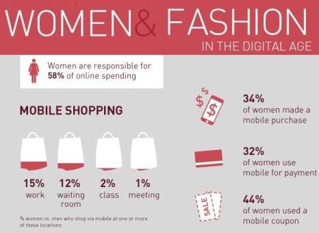 women shop