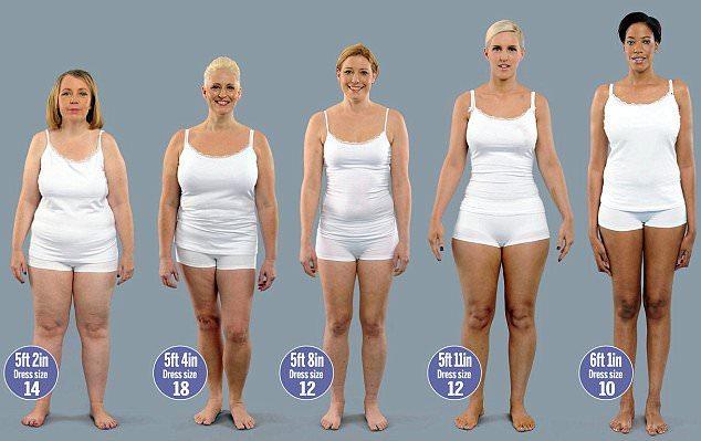 cât de multă greutate pierde dimensiunea pântei pierde greutatea efectiv rapid